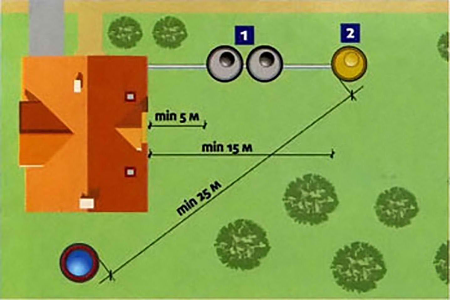 инструкция по правилам оформления отчета по вентиляции